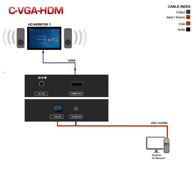 Hdmi Cable Wiring Diagram As Well Dvi To Hdmi Cable Wiring Diagram