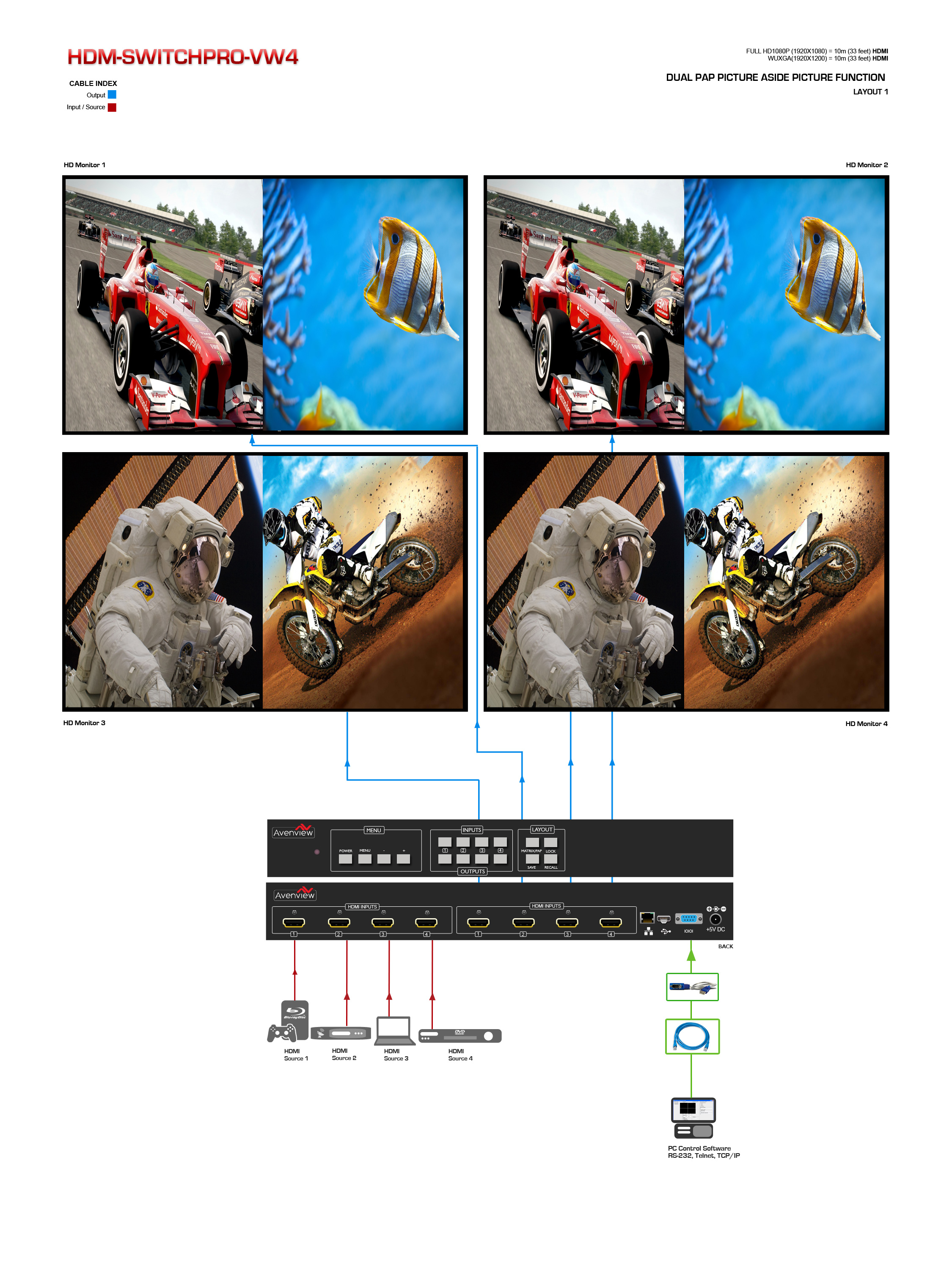 4x4 Hdmi Matrix Switcher With Video Wall Function And