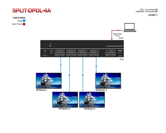 HDMI Extender over CAT5 Application Diagram