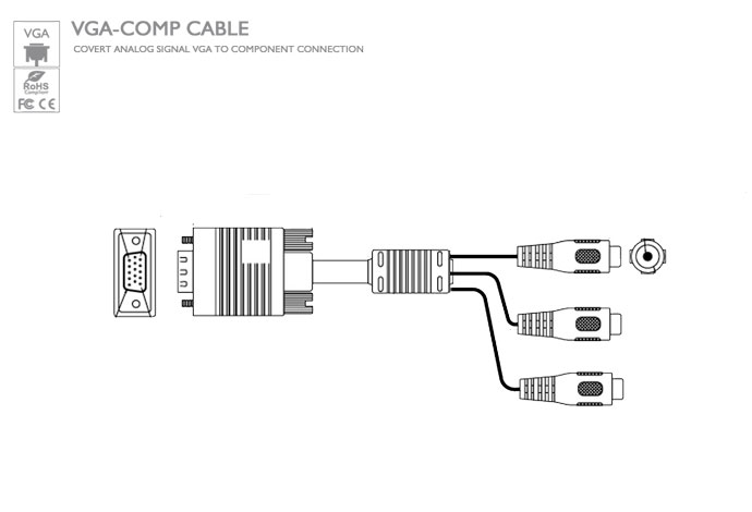 VGA RGB CABLE Application Diagram vga to component cable [vga comp cable] avenview dvi to rca wiring diagram at suagrazia.org